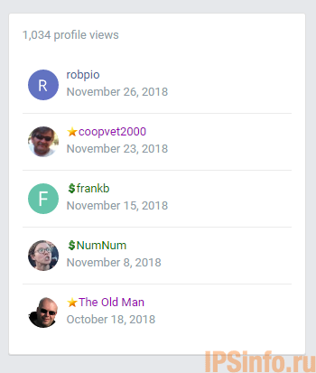 Recent Profile Visitors