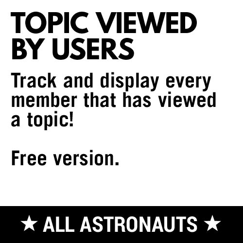 Topic Viewed by Users